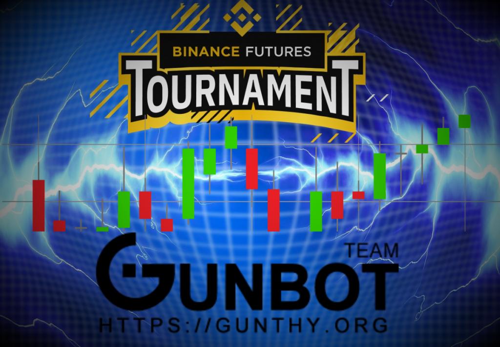 binance tournament