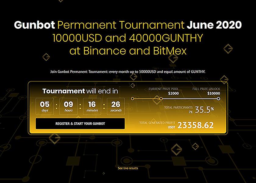 Who's Winning? Gunbot Permanent Trading Tournament - June 2020 Update 2
