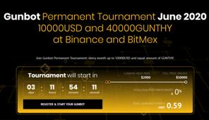 New Gunbot Permanent Tournament - June 2020 5