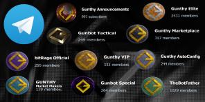 gunthy-telegram-groups-explained
