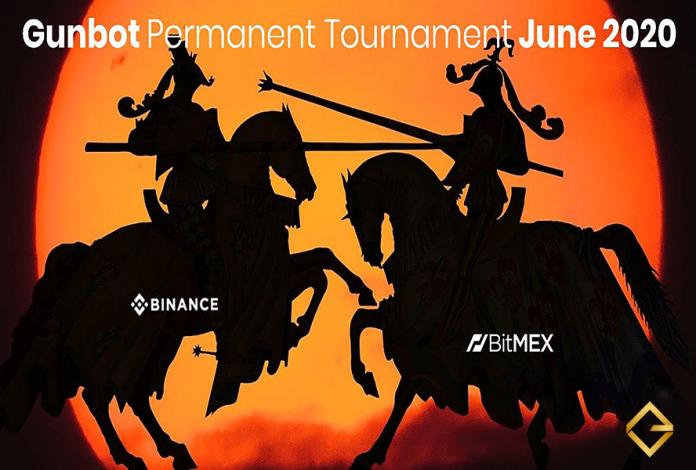 Gunbot Crypto Trading Tournament Starts Now 2