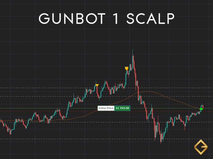 gunbot strategy 1 scalp