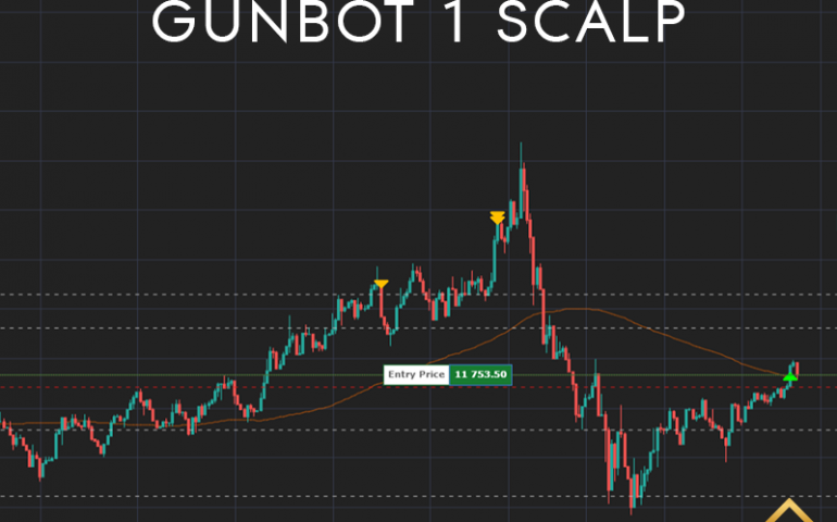 gunbot strategy 1 scalp