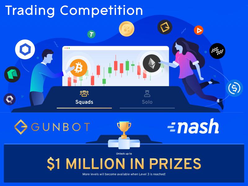gunbot nash trading competition