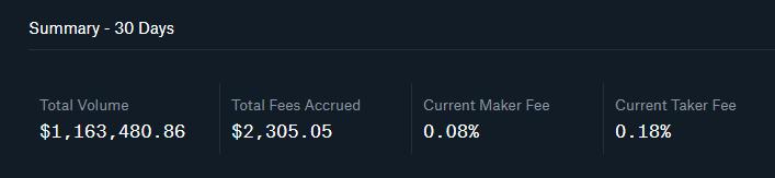 Million+ Volume? Coinbase Pro Still To Expensive!!