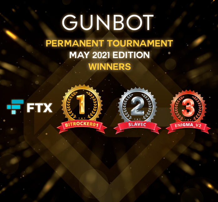 May 2021 Crypto Gunbot Tournament Interview FTX Winners 2